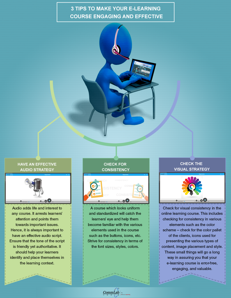 3 Tips to Make Your E-learning Course Engaging and Effective – An Infographic