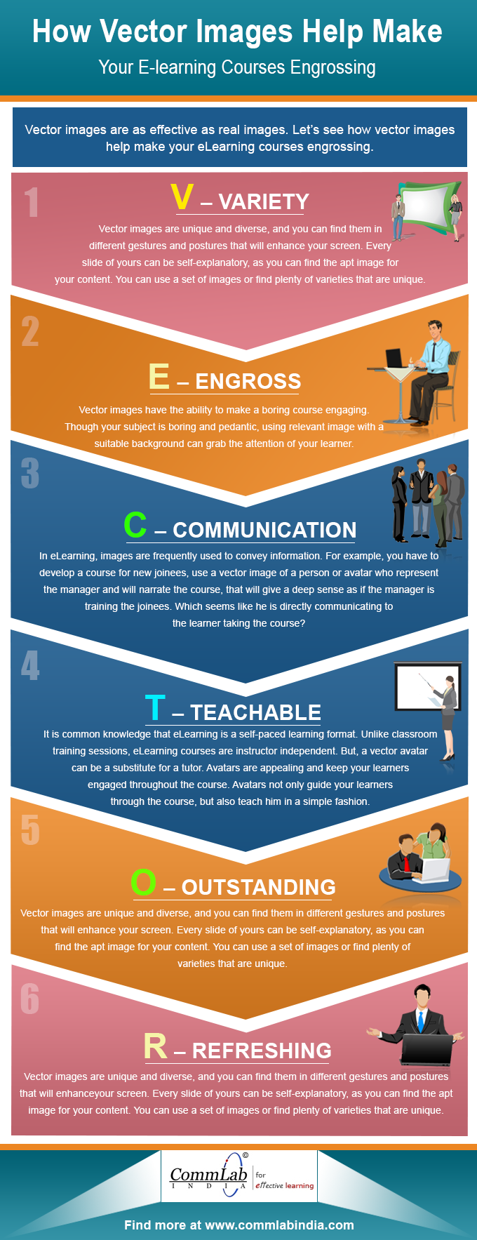 How Vector Images Help Make Your E-learning Courses Engrossing – An Infographic