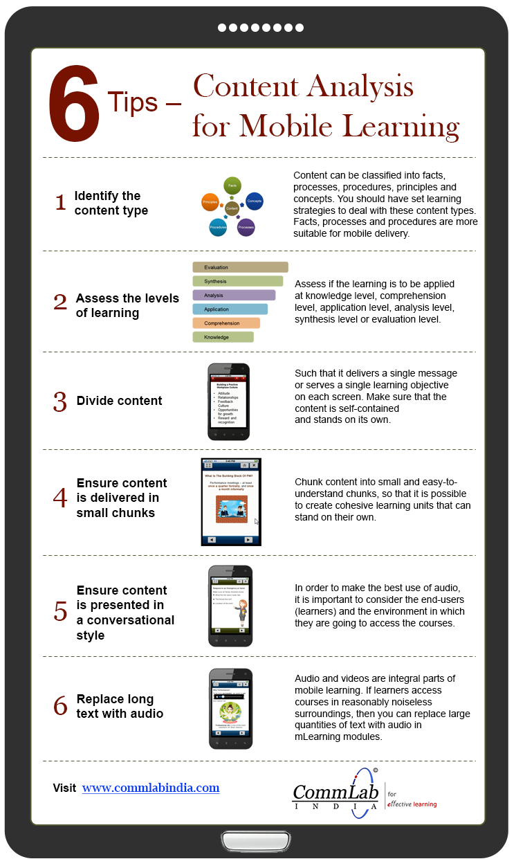 6 Tips to Analyze Content for Mobile Learning Development – An Info graphic