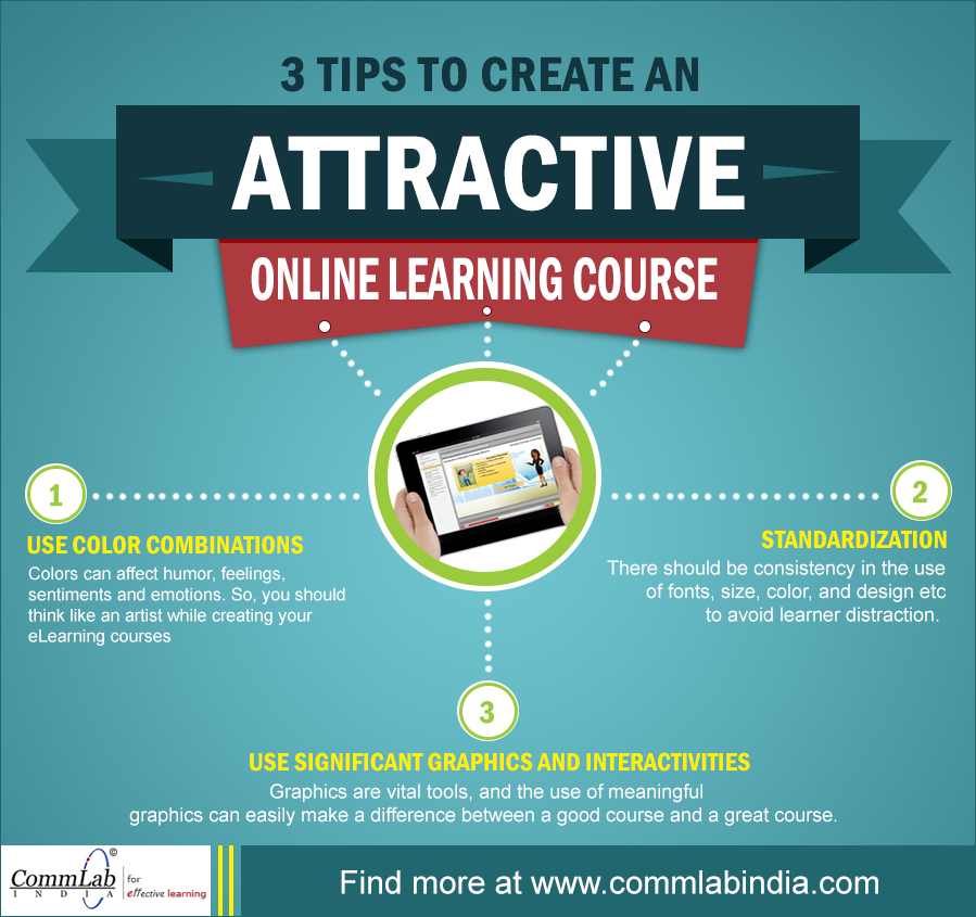 3 Tips to Create an Attractive E-learning Course – An Infographic
