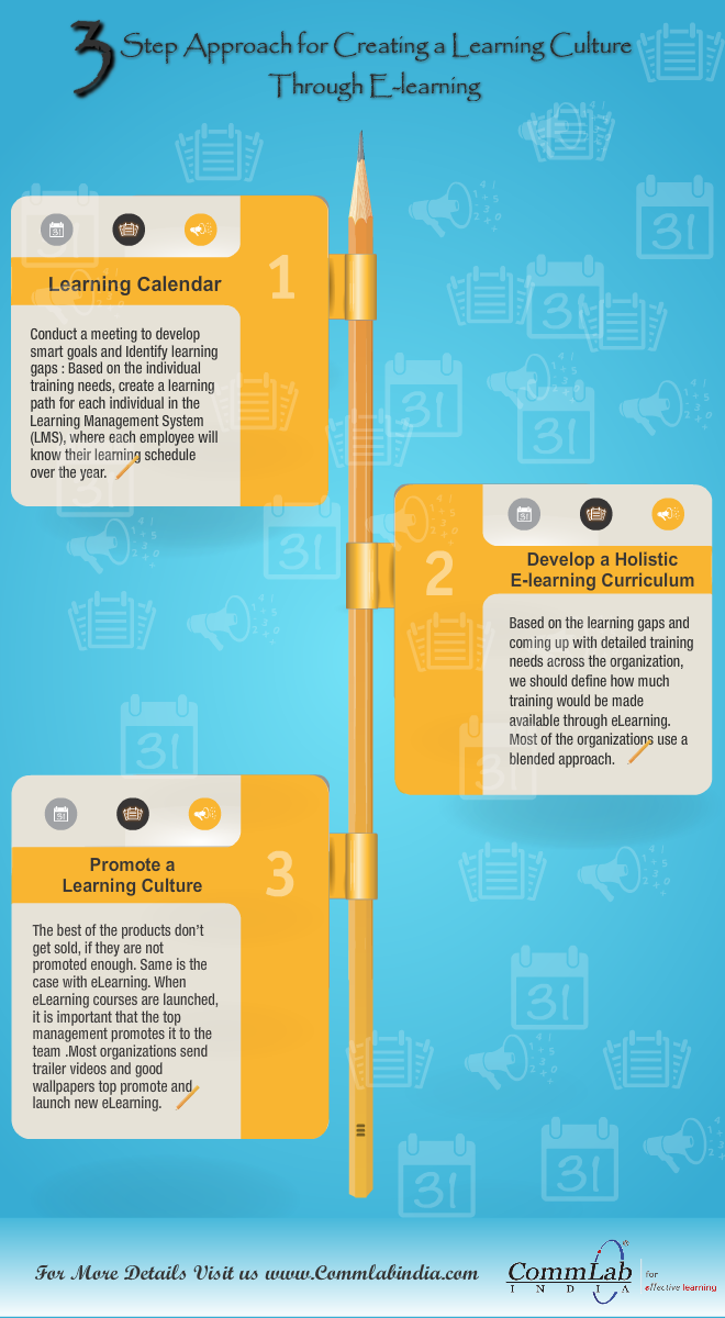 3 Steps to Foster a Healthy Learning Culture through E-Learning – An Infographic