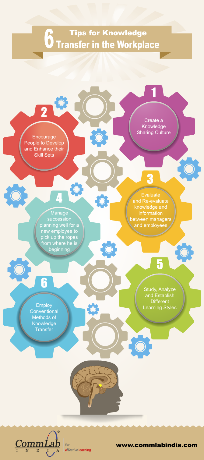 6 Tips to Ensure Effective Transfer of Knowledge at the Workplace – An Infographic