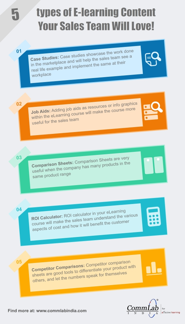 5 Types of E-learning Content Your Sales Team Will Love! - An Infographic