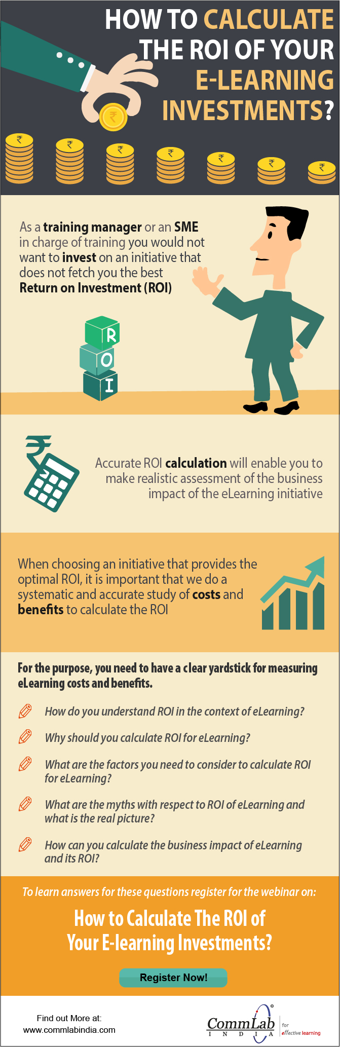 How do you measure the ROI on your eLearning programs? - An Infographic
