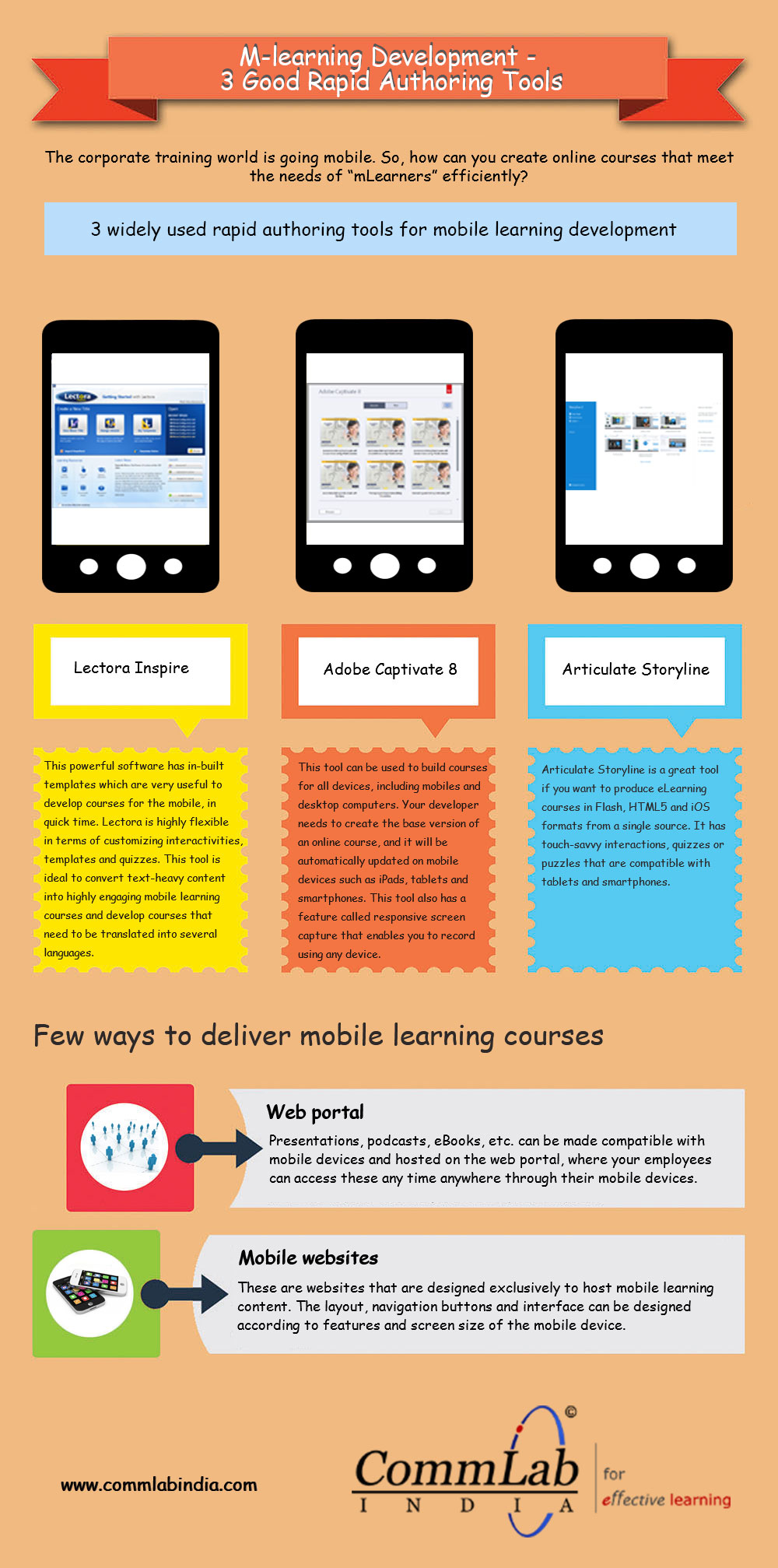 3 Good Rapid Authoring Tools for M-learning Development - An Infographic