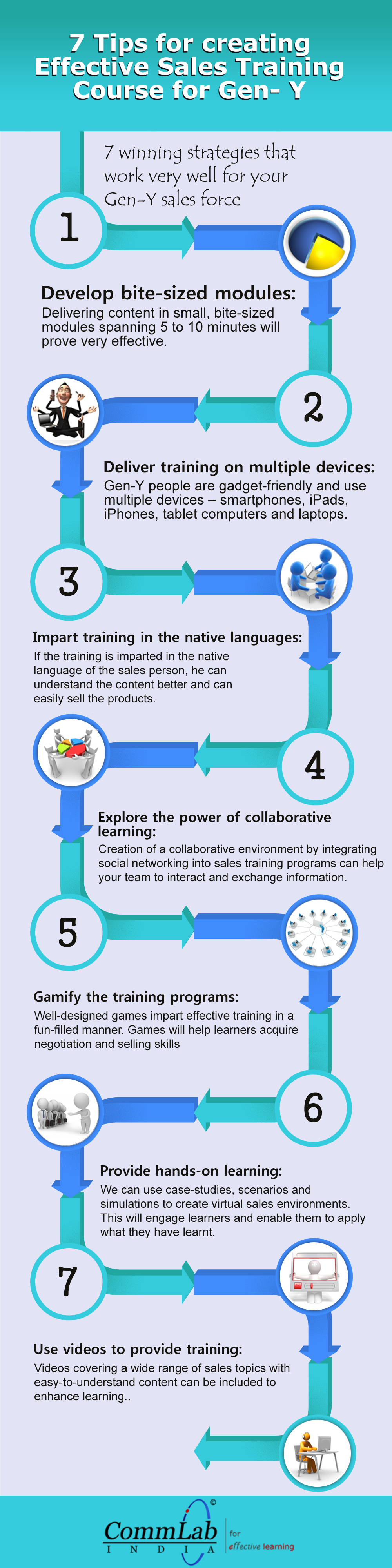 7 Tips To Create Effective Sales Training Courses For Gen Y Workforce - An Infographic