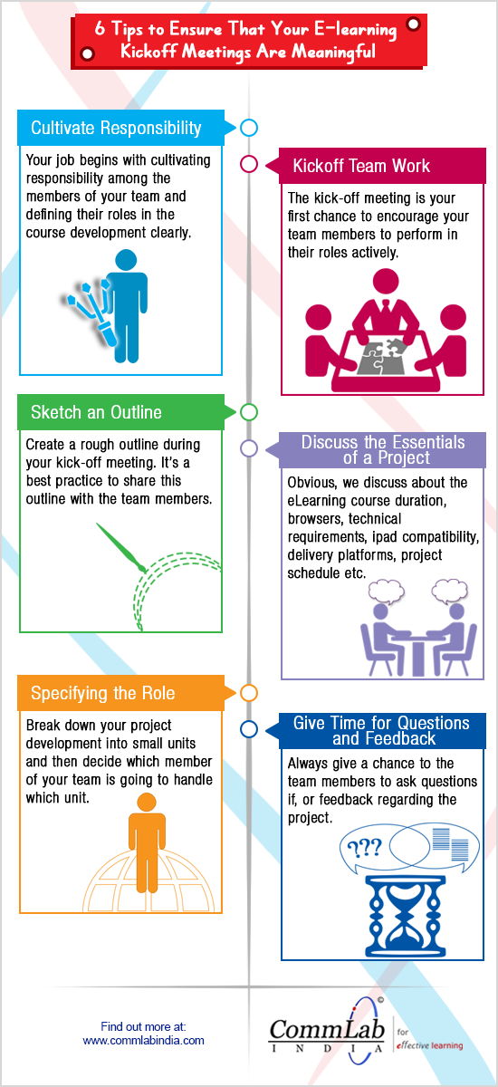 6 Tips to Ensure That Your E-learning Kickoff Meetings Are Meaningful – An Infographic