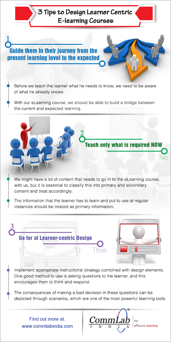 3 Tips to Design Learner Centric E-learning Courses- An Infographic