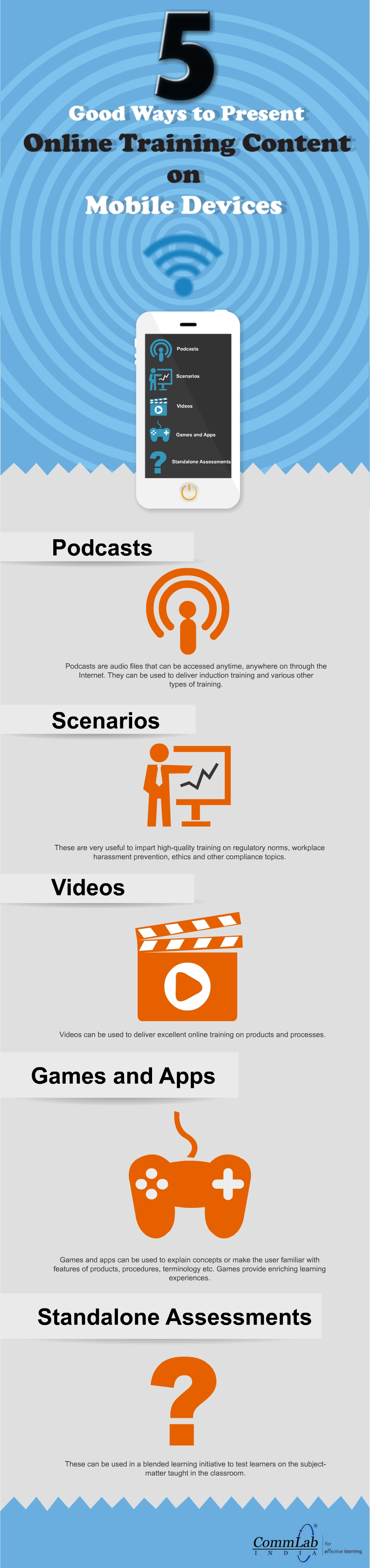 5 Good Ways to Present Online Content on Mobile Device - An Infographic