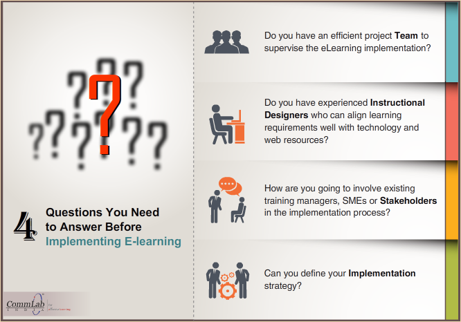 4 Questions to Ask While Initiating E-learning in Your Organization – An Infographic