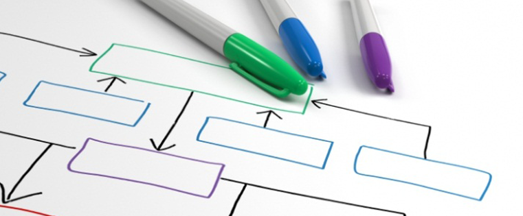 Style Guides in E-learning Course Development