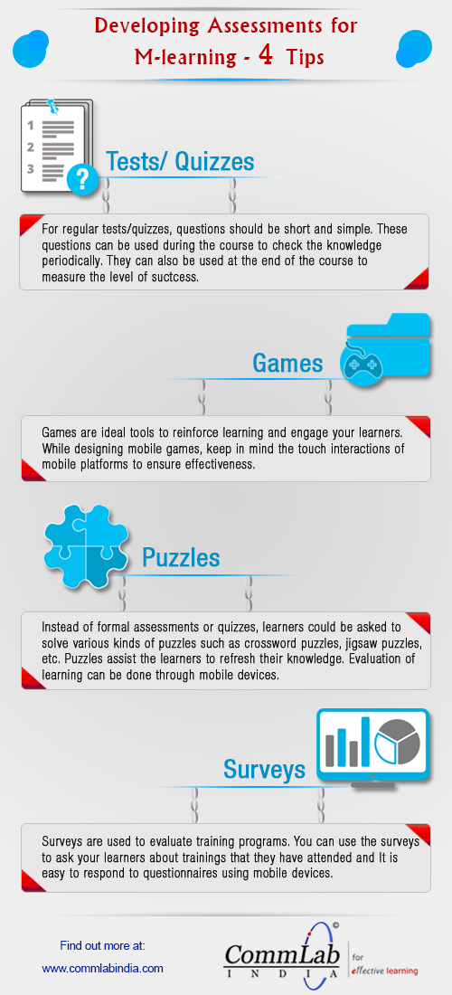 Developing Assessments for M-learning - 4 Tips - An Infographic