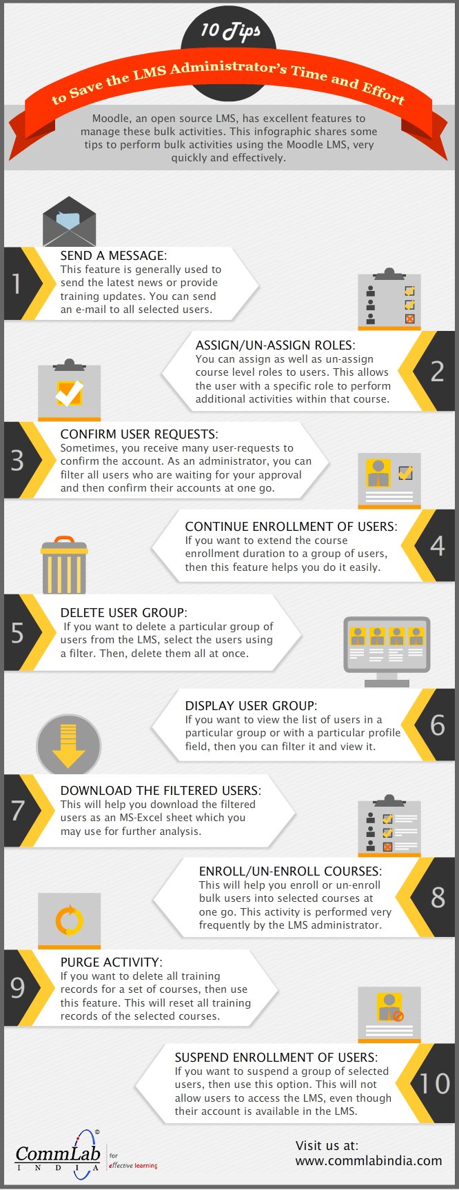 10 Proven Tips for Efficient LMS Administration - An Infographic
