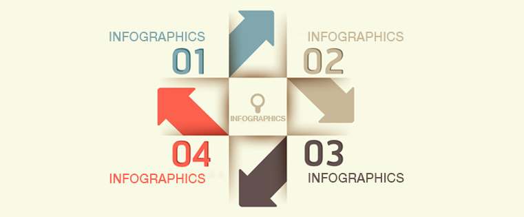 4 Ways to Use Infographics in Your E-learning Course