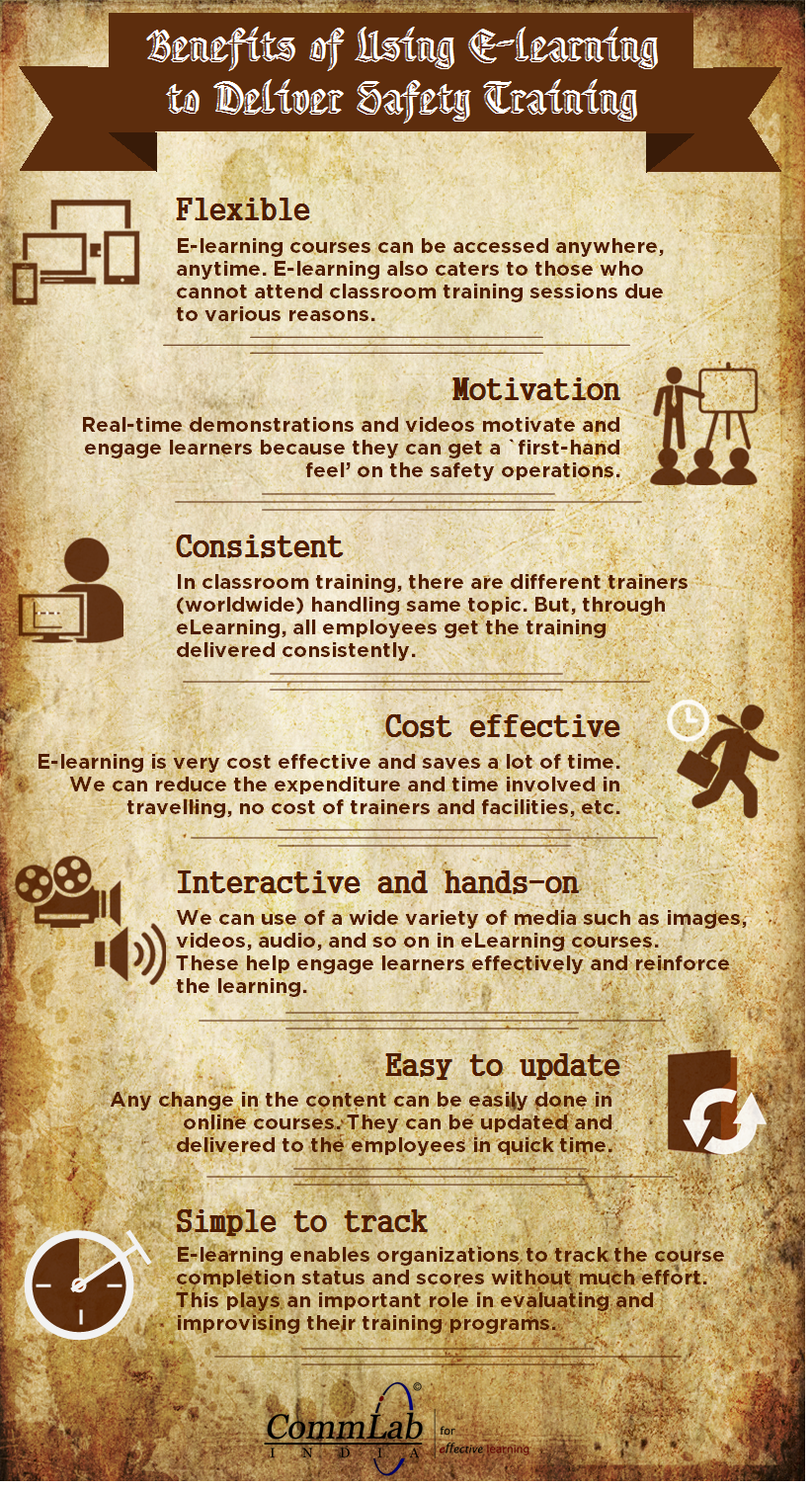 7 Reasons Why E-learning Is Ideal to Impart Safety Training – An Infographic