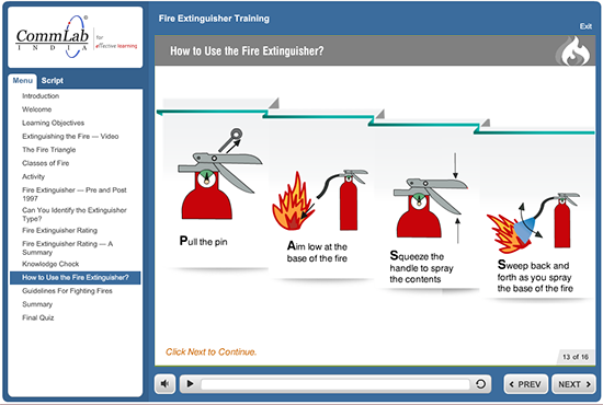 Interactivities and animations to explain how to use the extinguisher
