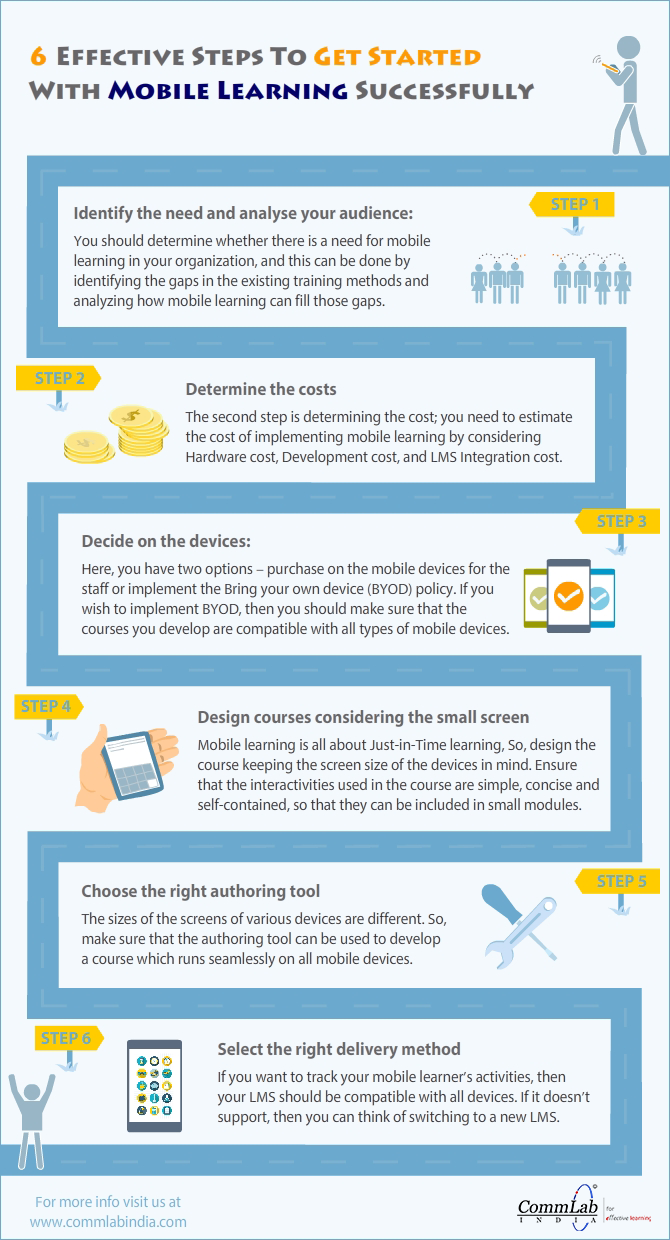 Mobile Learning: 6 Steps to Make a Successful Start - An Infographic