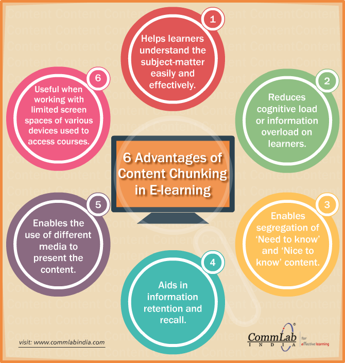 6 Advantages of Content Chunking in E-learning - An Infographic