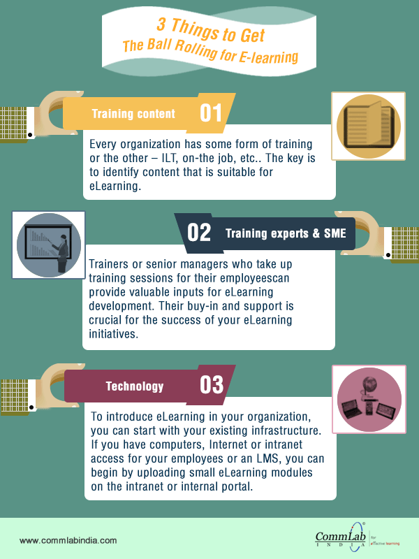 3 Things to Get The Ball Rolling for E-learning - An Infographic
