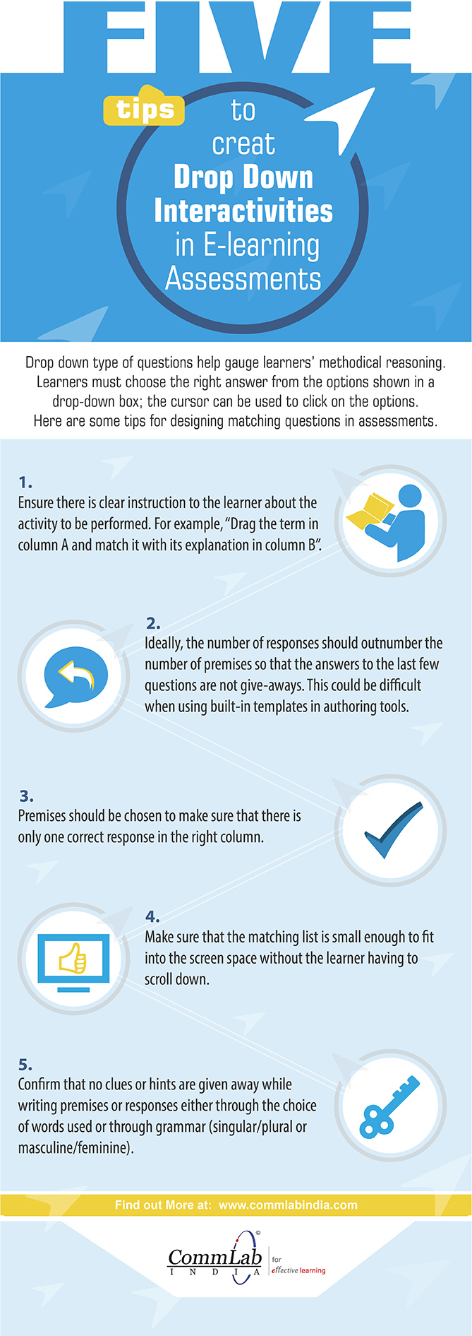 5 Tips to Create Drop Down Interactivities in E-learning Assessments - An Infographic