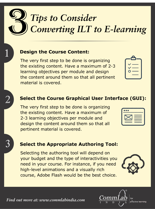 3 Things which Make Conversion of ILT Materials into E-learning Courses Easy - An Infographic