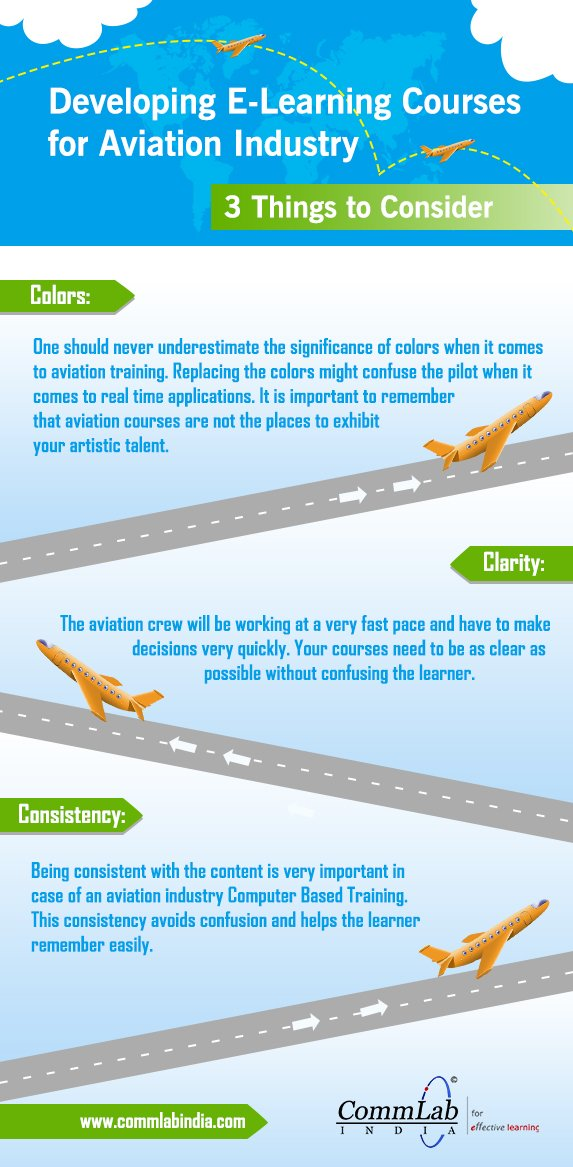 Developing E-learning Courses for Aviation Industry - 3 Things to Consider - An Infographic