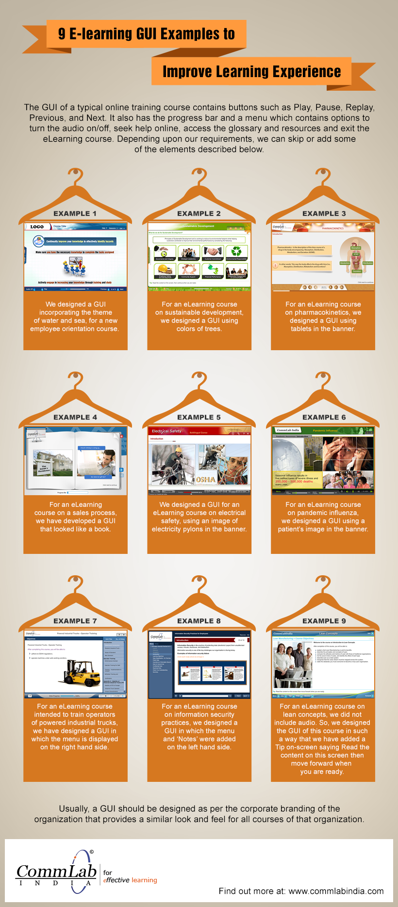9 E-learning GUI Examples to Improve Learning Experience - An Infographic