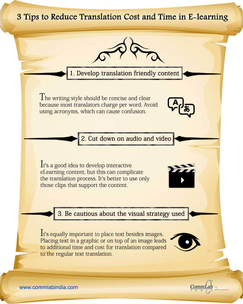 3 Tips to Reduce Translation Cost and Time in E-learning - An Infographic