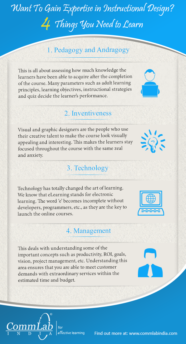 Want to Gain Expertise in Instructional Design?4 Things You Need to Learn - An Infographic