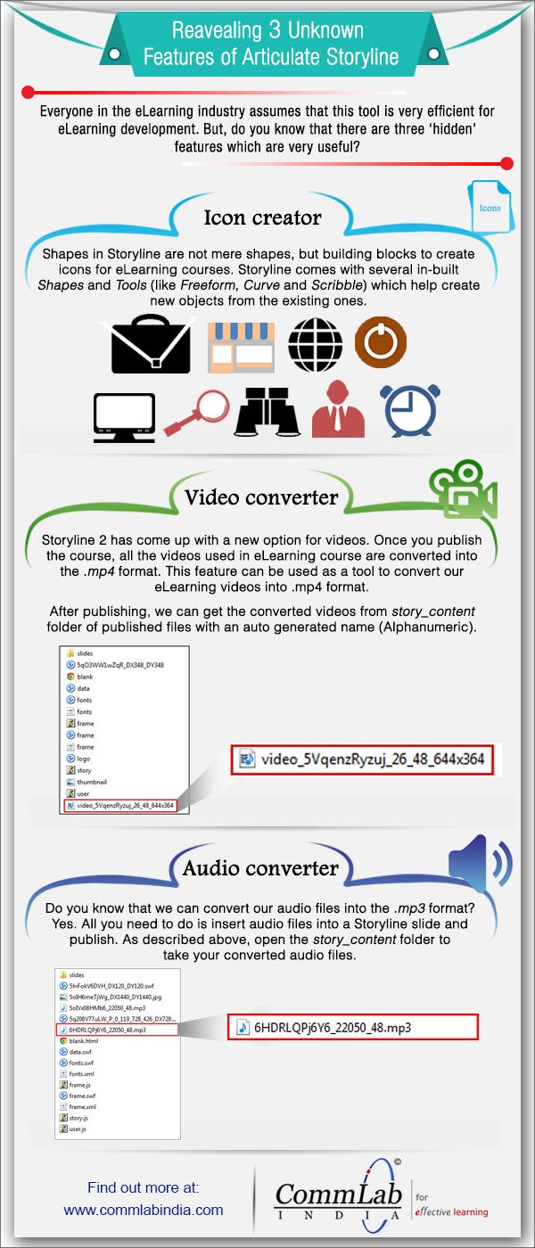 Revealing 3 Hidden Features of Articulate Storyline - An Infographic