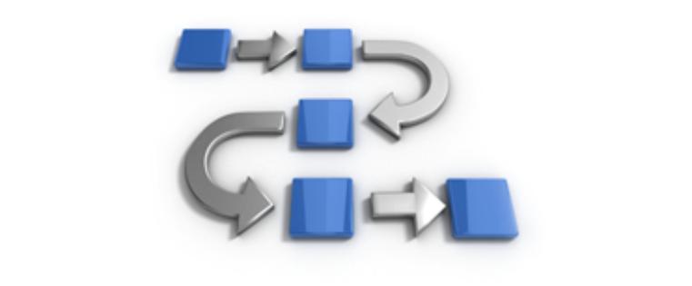 The Ideal E-learning Development Process Model