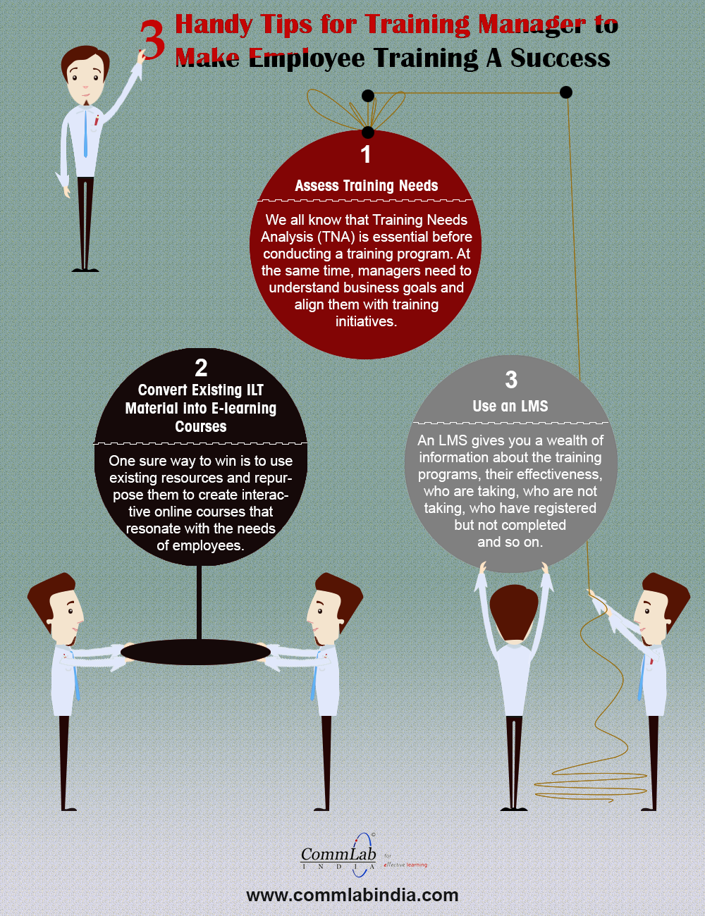 3 Handy Tips for Training Manager to Make Employee Training a Success - An Infographic