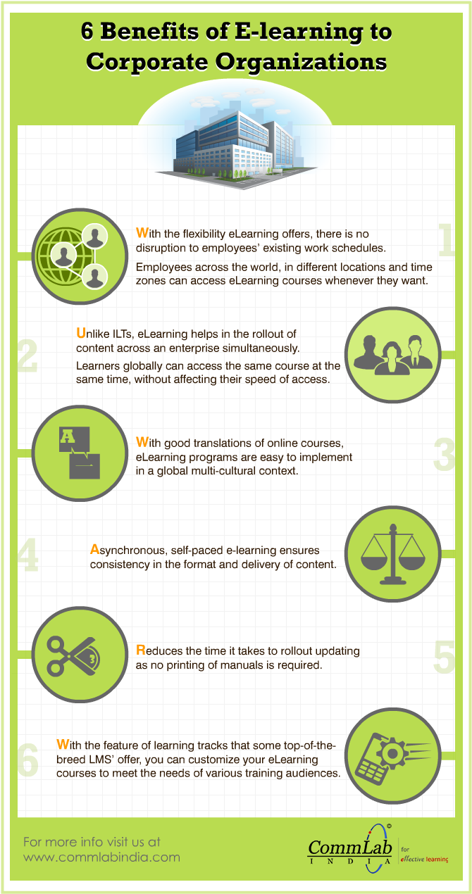 6 Benefits of E-learning for Corporate Organizations [Infographic]