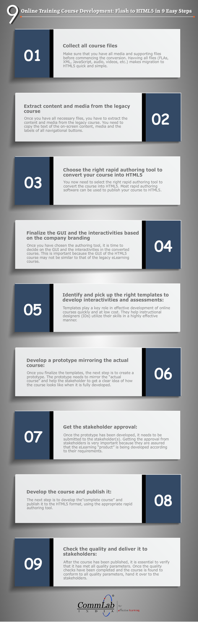 Online Training Course Development: Flash to HTML5 in 9 Easy Steps [Infographic]