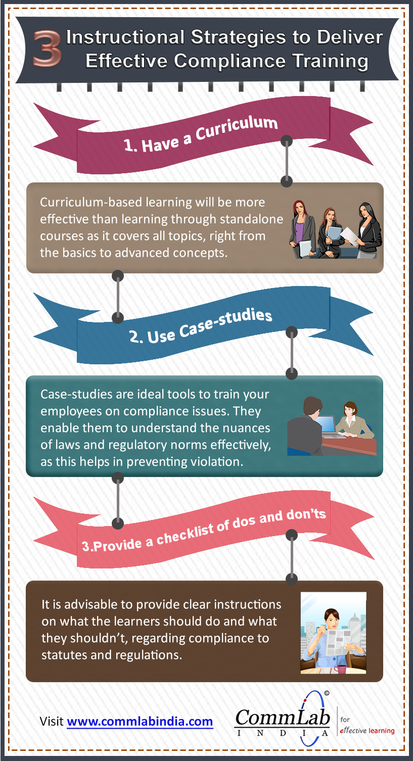instructional design strategies for e learning