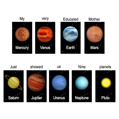 acronym for remembering the planets - photo #46