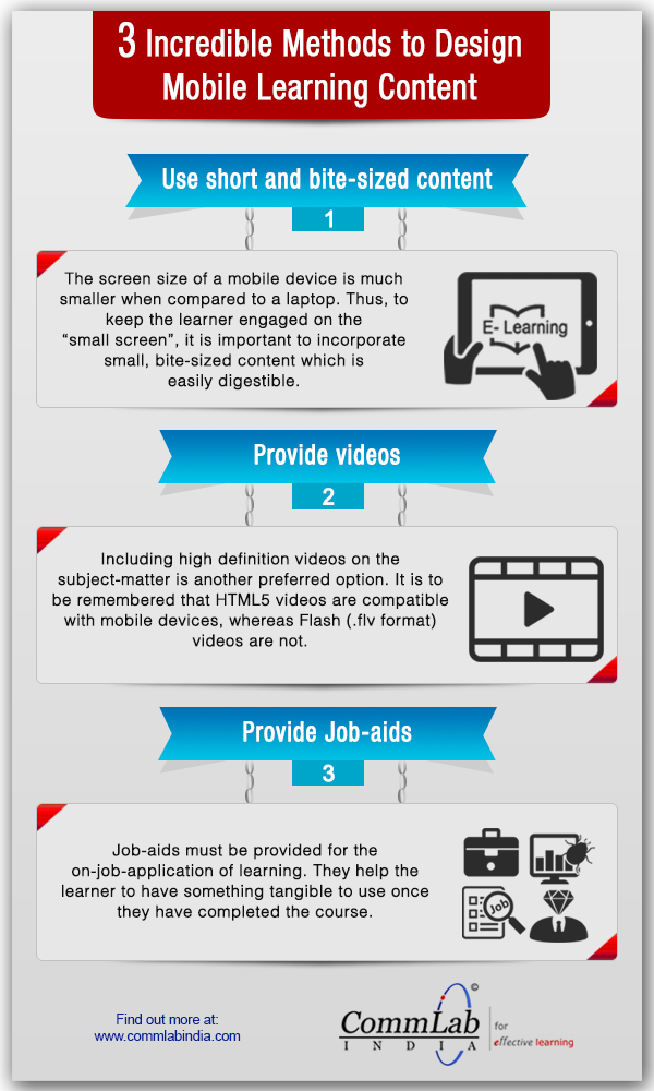 3 Incredible Methods to Design Mobile Learning Content - An Infographic