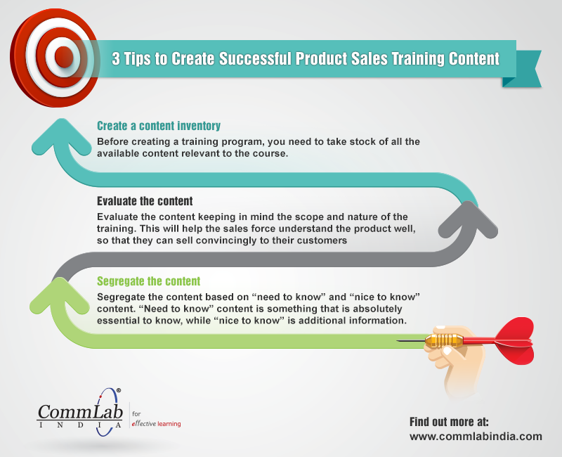 3 Tips to Create Successful Product Sales Training Content - An Infographic