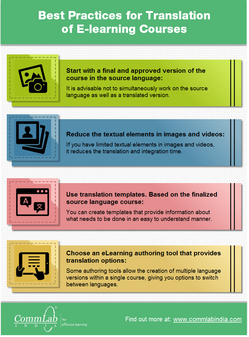 Best Practices for Translation of E-learning Courses [Infographic]