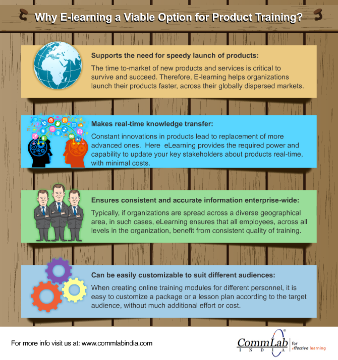 Why E-learning Is A Viable Option to Impart Product training? [Infographic]