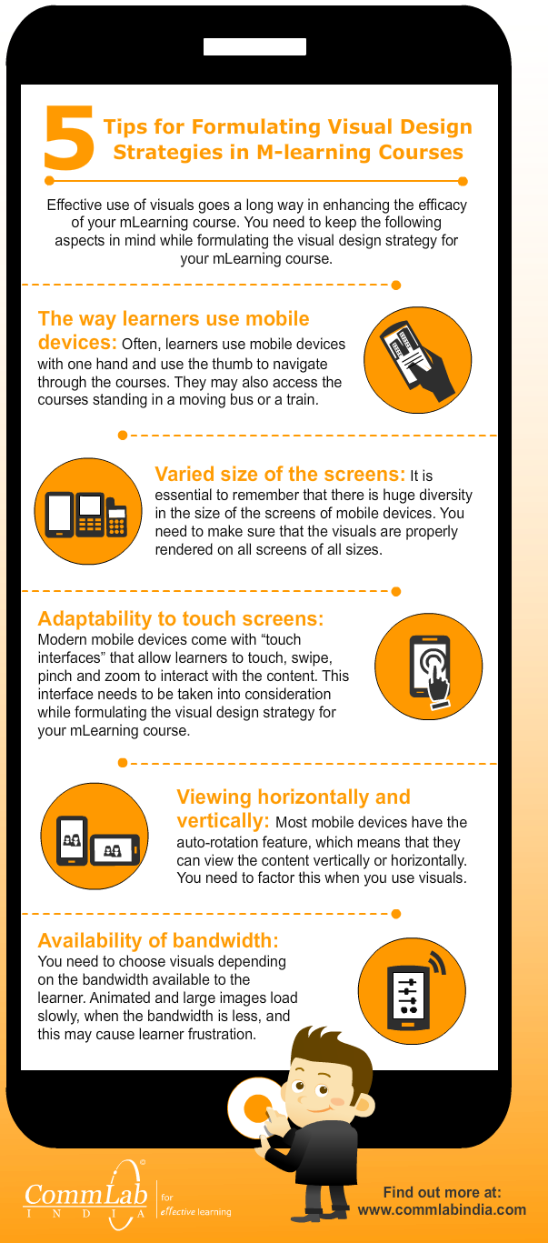 Visual Design Strategy for M-learning Courses: 5 Aspects You Need to Consider [Infographic]