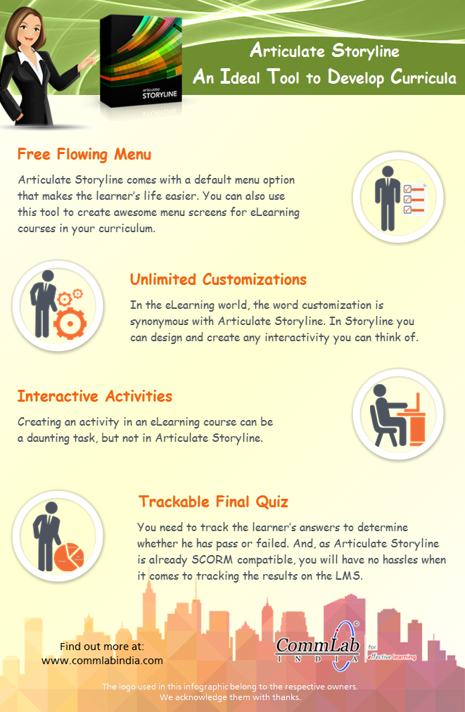 Articulate Storyline - The Ideal Tool to Develop Online Curricula [Infographic]