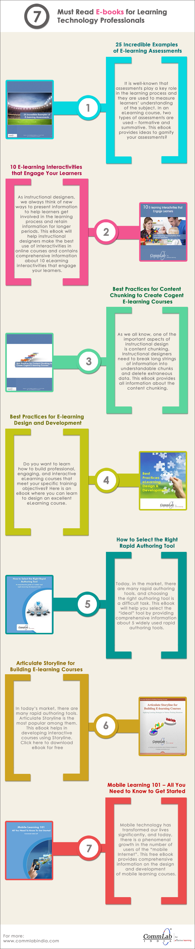 7 Must Read E-books for Learning Technology Professionals [Infographic]