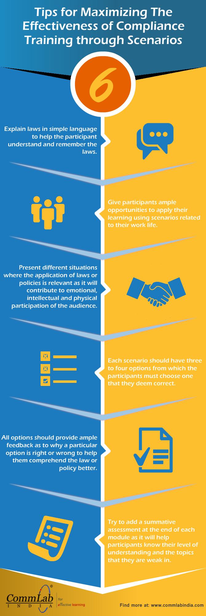 Maximizing Effectiveness of Compliance Training