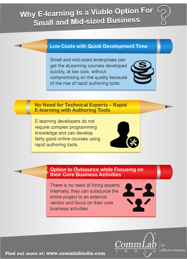 Why Is E-learning a Viable Option for Small and Mid-sized Businesses?- An Infographic