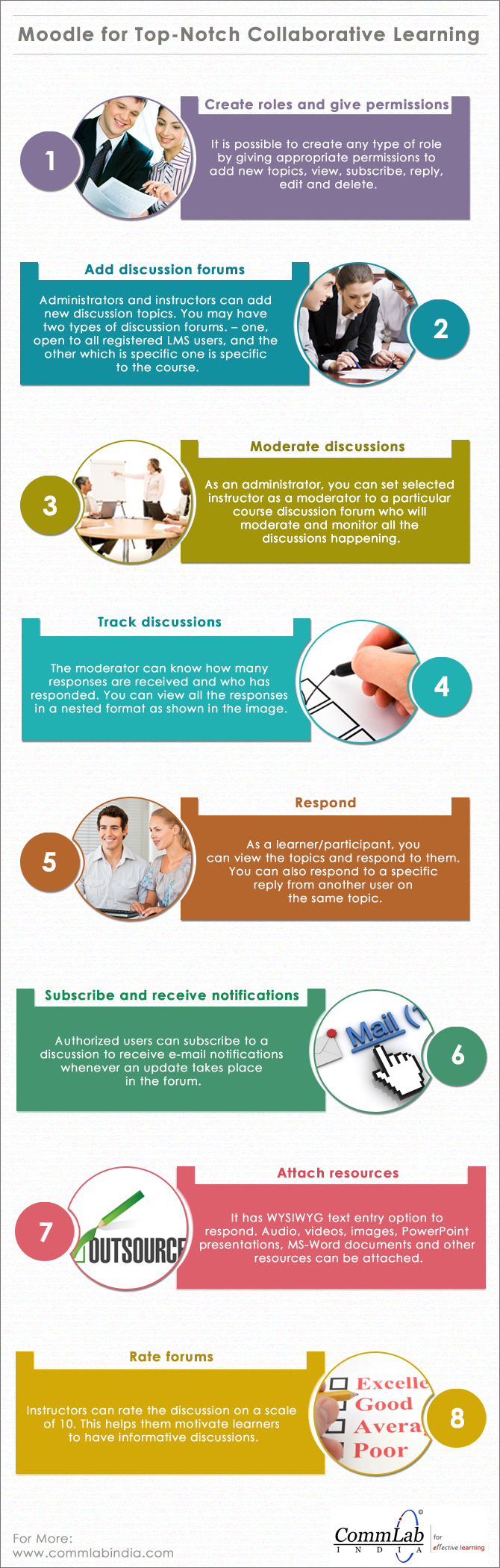 Collaborative Learning through Moodle [Infographic]