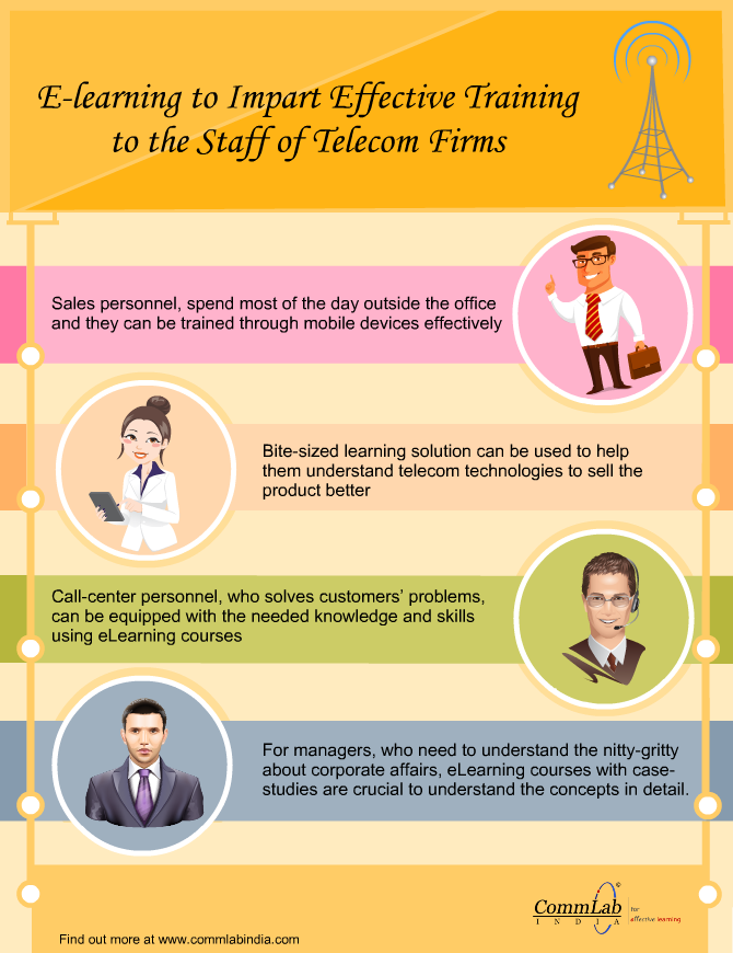 E-learning to Impart Effective Training to the Staff of Telecom Firms - An Infographic