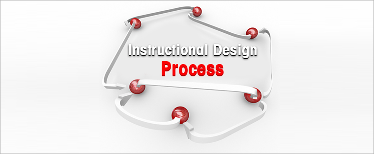 6 Phases of an Effective Instructional Design Process [Infographic]