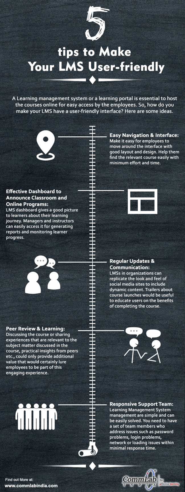How to Make the LMS Platform User-friendly? [Infographic]