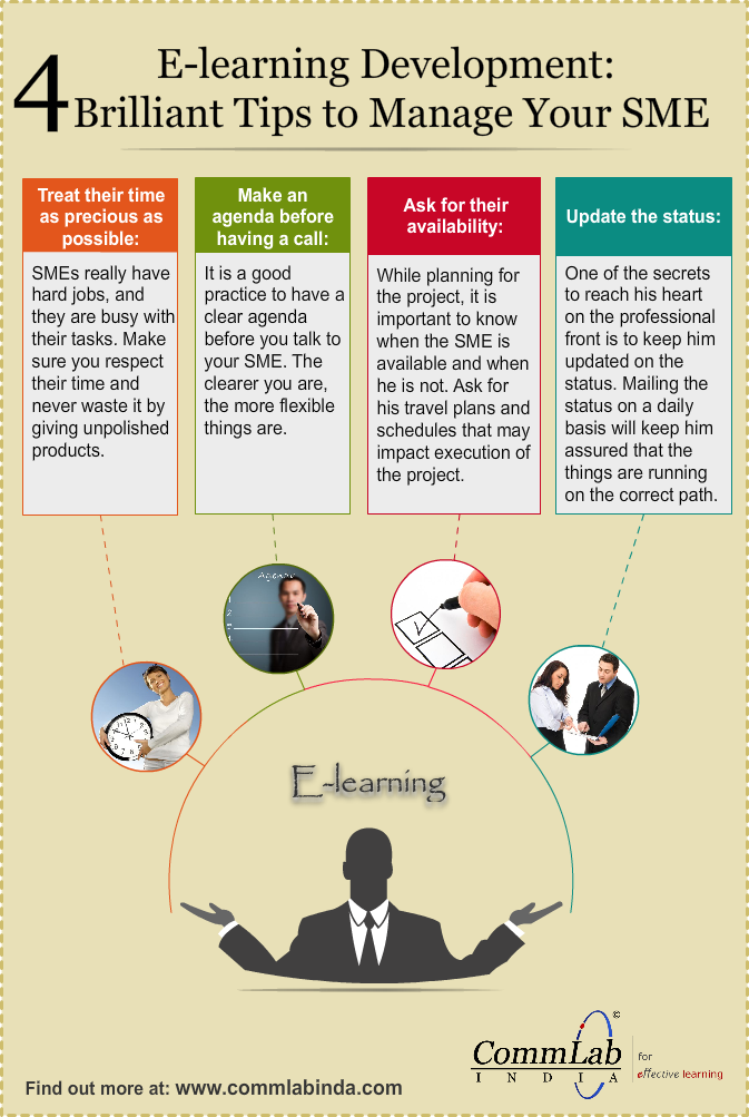 E-Learning Development: 4 Brilliant Tips to Manage Your SME [Infographic]